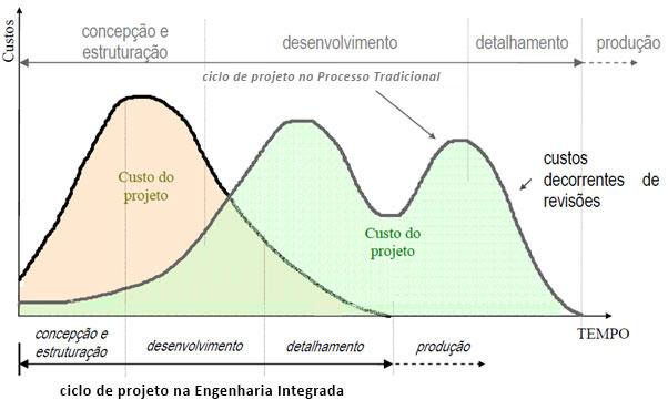 grafico_integrada
