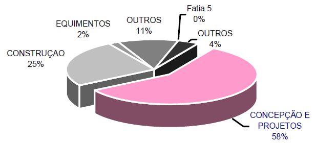 img_02_origem_das_patologias